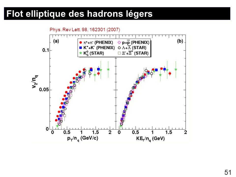 51 Flot elliptique des hadrons légers Phys. Rev Lett. 98, 162301 (2007)