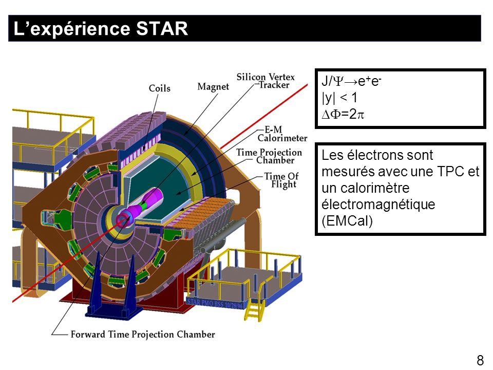 8 Lexpérience STAR J/ e + e - |y| < 1 =2 Les électrons sont mesurés avec une TPC et un calorimètre électromagnétique (EMCal)