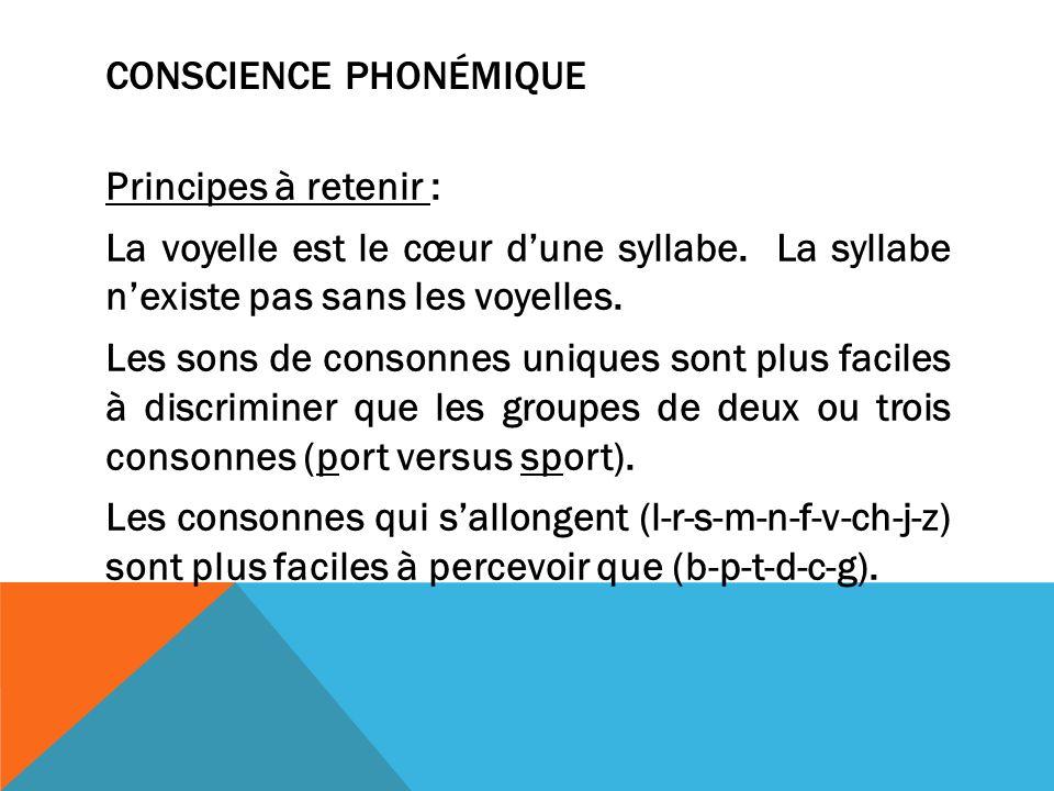 CONSCIENCE PHONÉMIQUE Principes à retenir : La voyelle est le cœur dune syllabe.