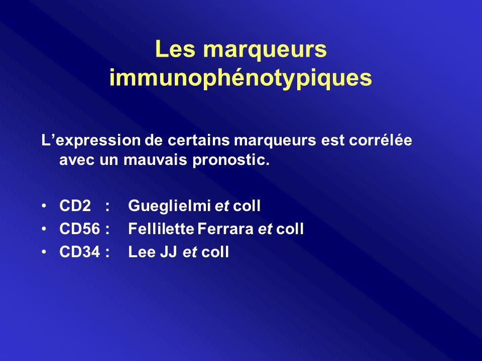 Les marqueurs immunophénotypiques Lexpression de certains marqueurs est corrélée avec un mauvais pronostic. CD2 : Gueglielmi et coll CD56 : Fellilette