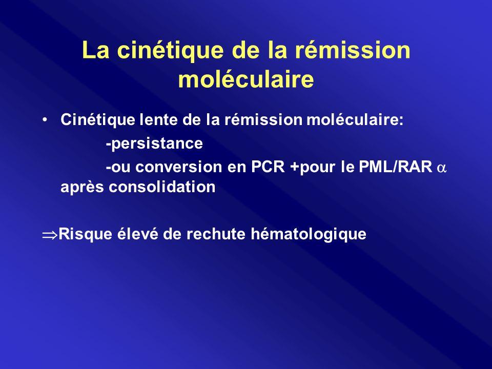 La cinétique de la rémission moléculaire Cinétique lente de la rémission moléculaire: -persistance -ou conversion en PCR +pour le PML/RAR après consol