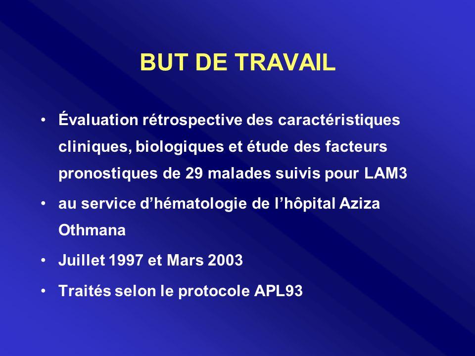 BUT DE TRAVAIL Évaluation rétrospective des caractéristiques cliniques, biologiques et étude des facteurs pronostiques de 29 malades suivis pour LAM3