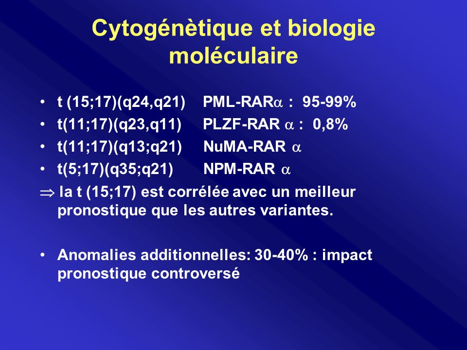 Cytogénètique et biologie moléculaire t (15;17)(q24,q21) PML-RAR : 95-99% t(11;17)(q23,q11) PLZF-RAR : 0,8% t(11;17)(q13;q21) NuMA-RAR t(5;17)(q35;q21