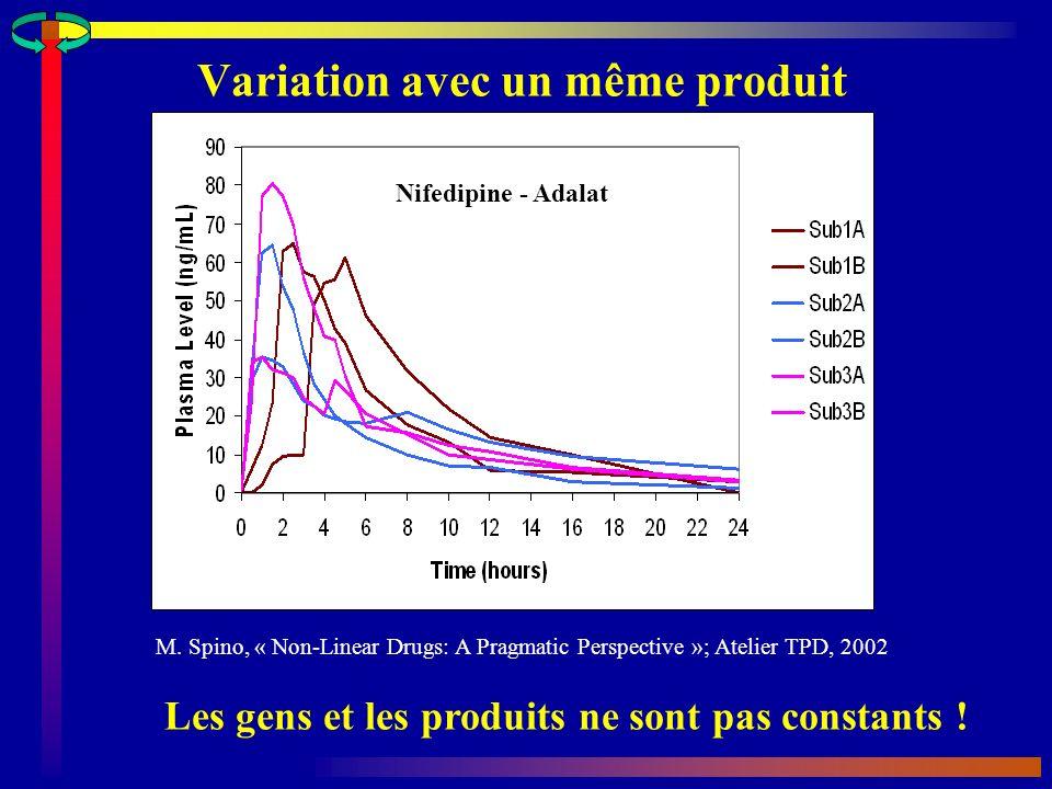 Variation avec un même produit Les gens et les produits ne sont pas constants .