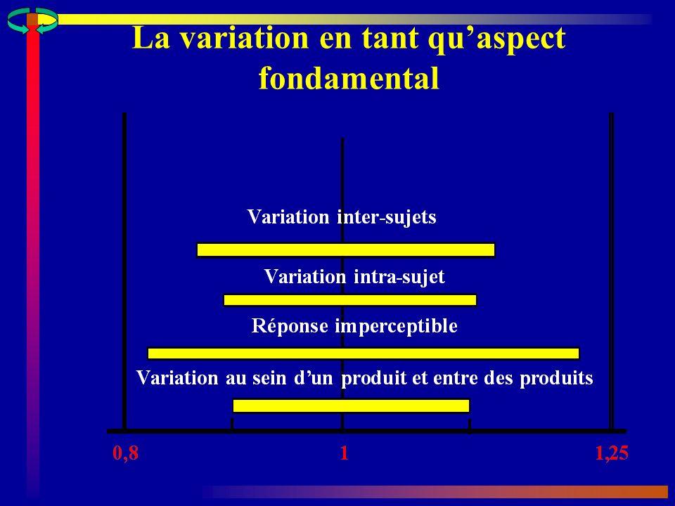 La variation en tant quaspect fondamental