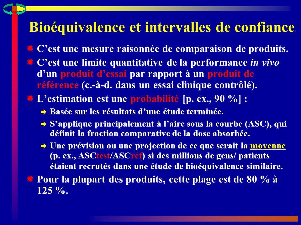 Bioéquivalence et intervalles de confiance Cest une mesure raisonnée de comparaison de produits.