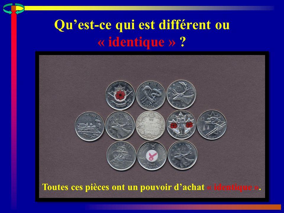 Quest-ce qui est différent ou « identique » ?