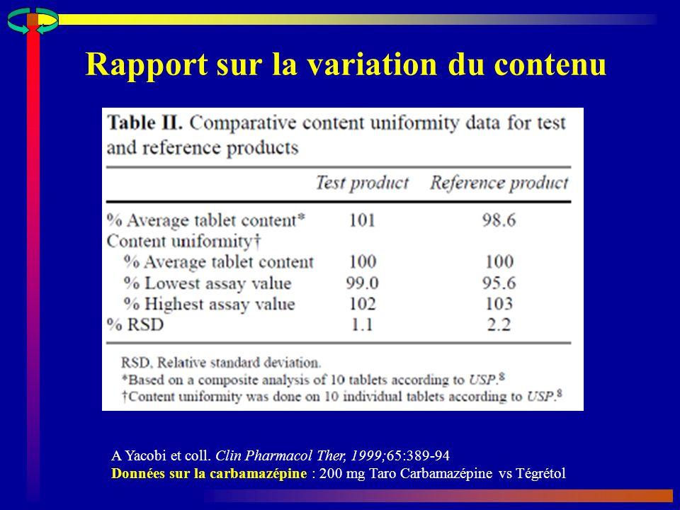 Variation du contenu au sein dun produit et entre les produits Il est impossible que tous les comprimés/capsules dune ordonnance soient identiques et quils contiennent la dose exacte indiquée sur létiquette.