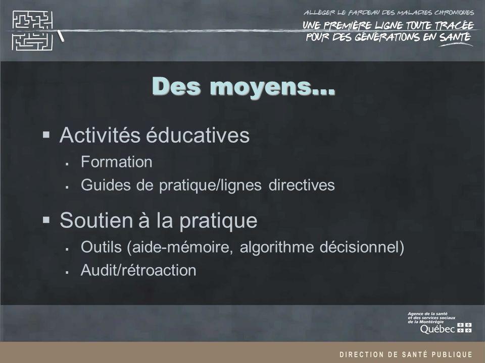 Des moyens… Activités éducatives Formation Guides de pratique/lignes directives Soutien à la pratique Outils (aide-mémoire, algorithme décisionnel) Audit/rétroaction