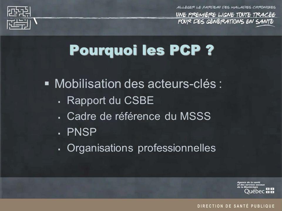 Pourquoi les PCP .