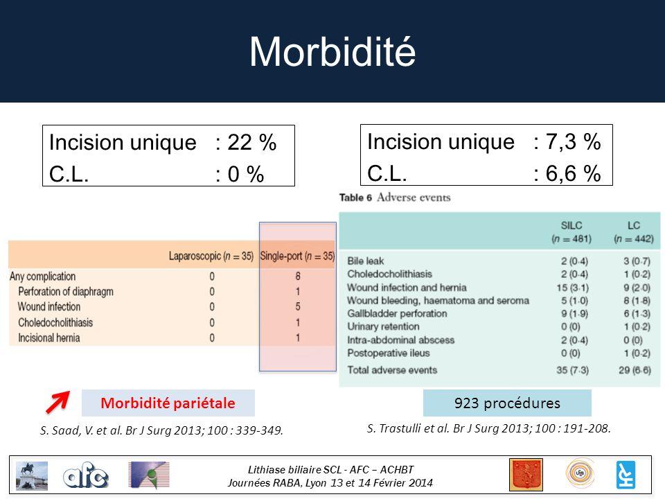 Lithiase biliaire SCL - AFC – ACHBT Journées RABA, Lyon 13 et 14 Février 2014 Morbidité Incision unique: 7,3 % C.L.: 6,6 % S. Saad, V. et al. Br J Sur