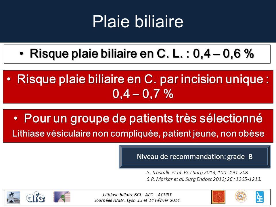 Lithiase biliaire SCL - AFC – ACHBT Journées RABA, Lyon 13 et 14 Février 2014 Plaie biliaire Risque plaie biliaire en C. L. : 0,4 – 0,6 % Risque plaie