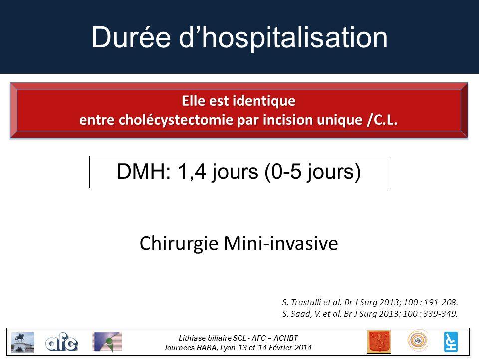 Lithiase biliaire SCL - AFC – ACHBT Journées RABA, Lyon 13 et 14 Février 2014 Durée dhospitalisation DMH: 1,4 jours (0-5 jours) Elle est identique ent