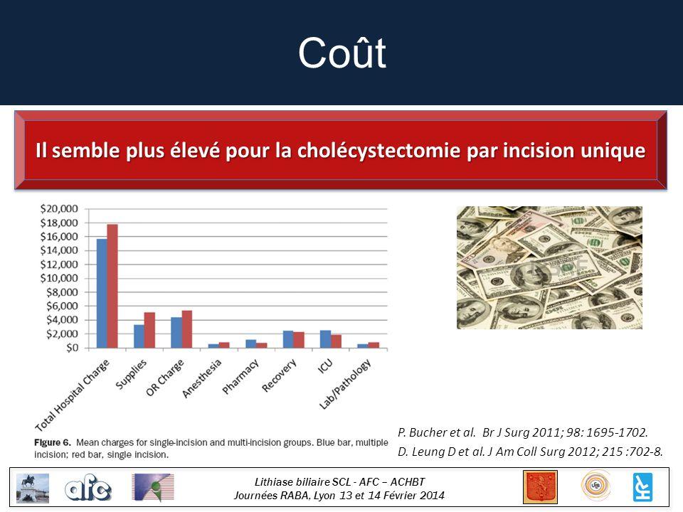 Lithiase biliaire SCL - AFC – ACHBT Journées RABA, Lyon 13 et 14 Février 2014 Coût P. Bucher et al. Br J Surg 2011; 98: 1695-1702. D. Leung D et al. J