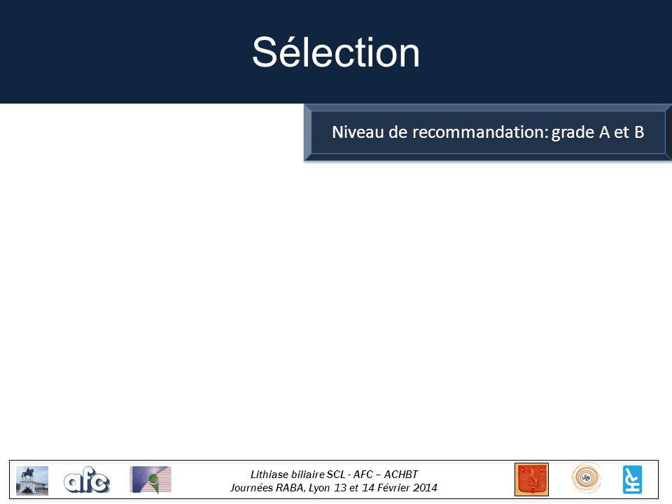 Lithiase biliaire SCL - AFC – ACHBT Journées RABA, Lyon 13 et 14 Février 2014 Morbidité Incision unique: 7,3 % C.L.: 6,6 % S.
