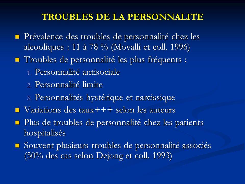 TROUBLES DE LA PERSONNALITE Prévalence des troubles de personnalité chez les alcooliques : 11 à 78 % (Movalli et coll.