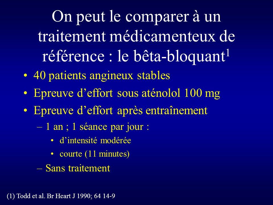 On peut le comparer à un traitement médicamenteux de référence : le bêta-bloquant 1 40 patients angineux stables Epreuve deffort sous aténolol 100 mg