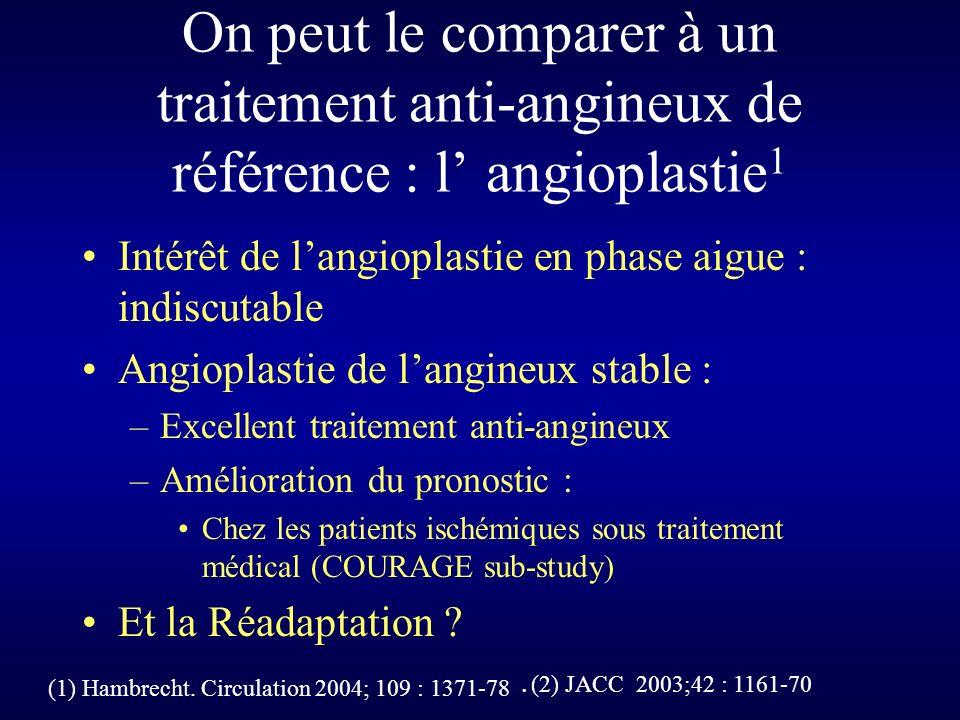 On peut le comparer à un traitement anti-angineux de référence : l angioplastie 1 Intérêt de langioplastie en phase aigue : indiscutable Angioplastie