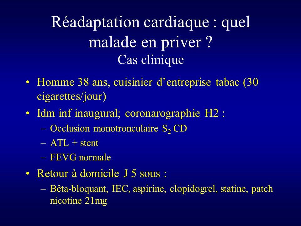Réadaptation cardiaque : quel malade en priver ? Cas clinique Homme 38 ans, cuisinier dentreprise tabac (30 cigarettes/jour) Idm inf inaugural; corona