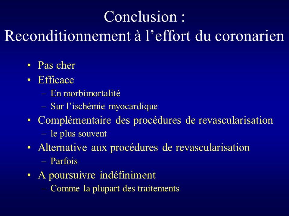 Conclusion : Reconditionnement à leffort du coronarien Pas cher Efficace –En morbimortalité –Sur lischémie myocardique Complémentaire des procédures d
