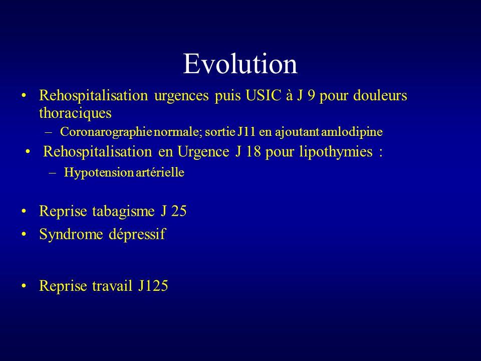 Evolution Rehospitalisation urgences puis USIC à J 9 pour douleurs thoraciques –Coronarographie normale; sortie J11 en ajoutant amlodipine Rehospitalisation en Urgence J 18 pour lipothymies : –Hypotension artérielle Reprise tabagisme J 25 Syndrome dépressif Reprise travail J125