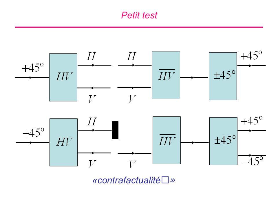 Petit test «contrafactualité»