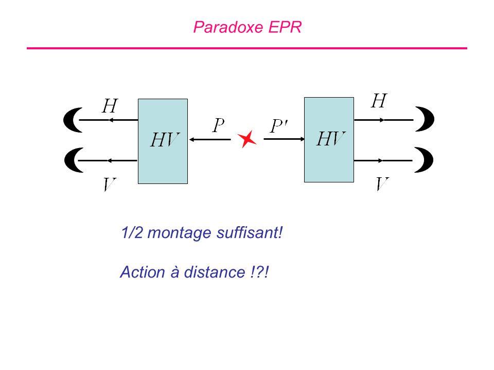 Paradoxe EPR 1/2 montage suffisant! Action à distance !?!