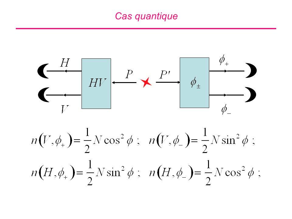 Cas quantique