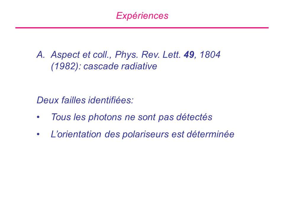 Expériences A.Aspect et coll., Phys. Rev. Lett. 49, 1804 (1982): cascade radiative Deux failles identifiées: Tous les photons ne sont pas détectés Lor