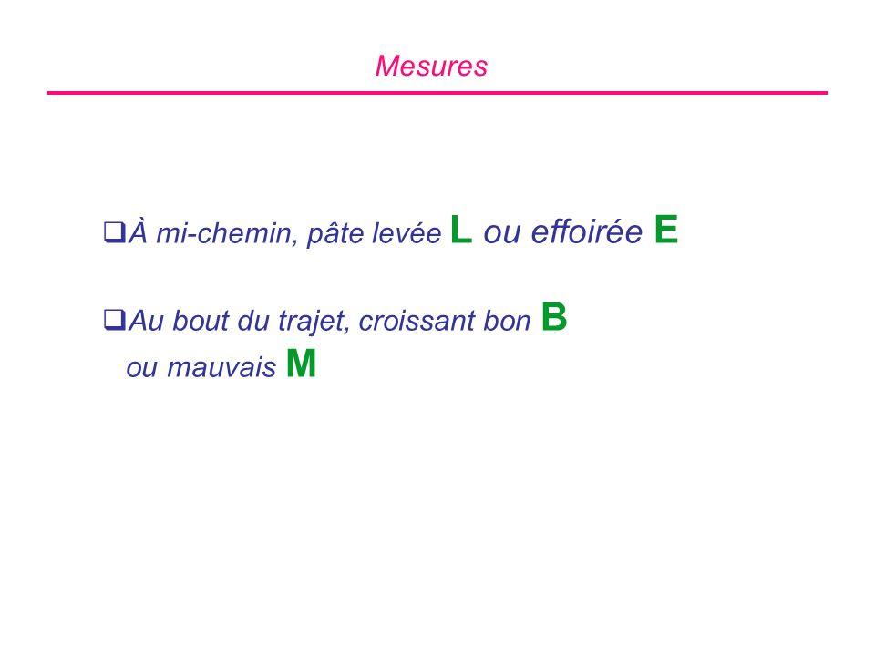 Expériences A.Aspect et coll., Phys.Rev. Lett.