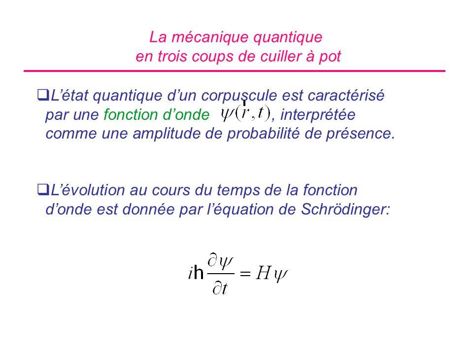 La mécanique quantique en trois coups de cuiller à pot Létat quantique dun corpuscule est caractérisé par une fonction donde, interprétée comme une am