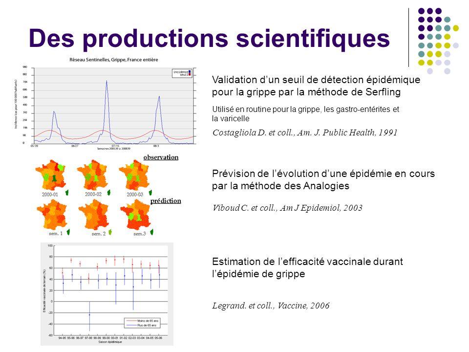 Des productions scientifiques Costagliola D. et coll., Am. J. Public Health, 1991 Validation dun seuil de détection épidémique pour la grippe par la m