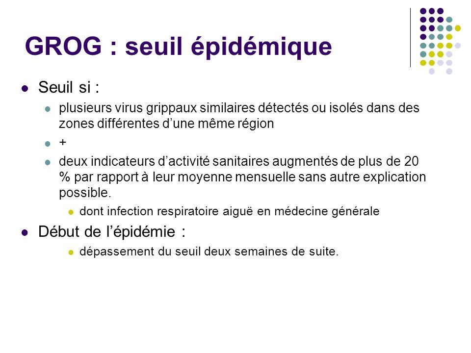 GROG : seuil épidémique Seuil si : plusieurs virus grippaux similaires détectés ou isolés dans des zones différentes dune même région + deux indicateu