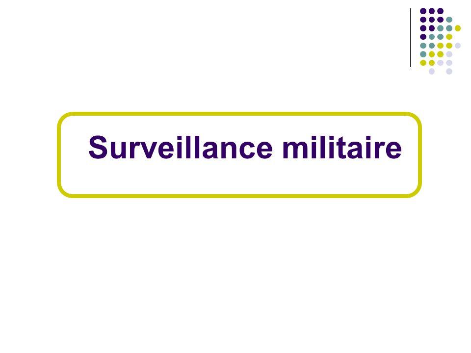 Surveillance militaire