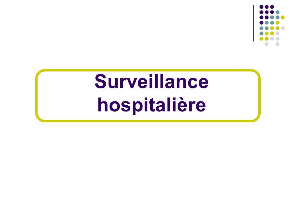 Surveillance hospitalière