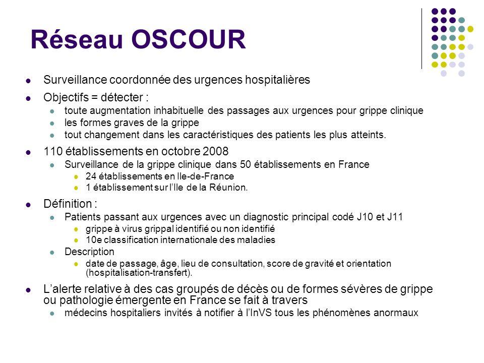 Réseau OSCOUR Surveillance coordonnée des urgences hospitalières Objectifs = détecter : toute augmentation inhabituelle des passages aux urgences pour