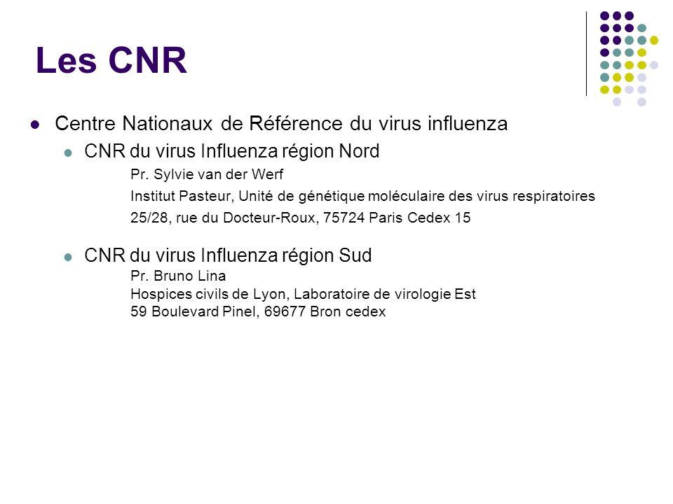 Les CNR Centre Nationaux de Référence du virus influenza CNR du virus Influenza région Nord Pr. Sylvie van der Werf Institut Pasteur, Unité de génétiq