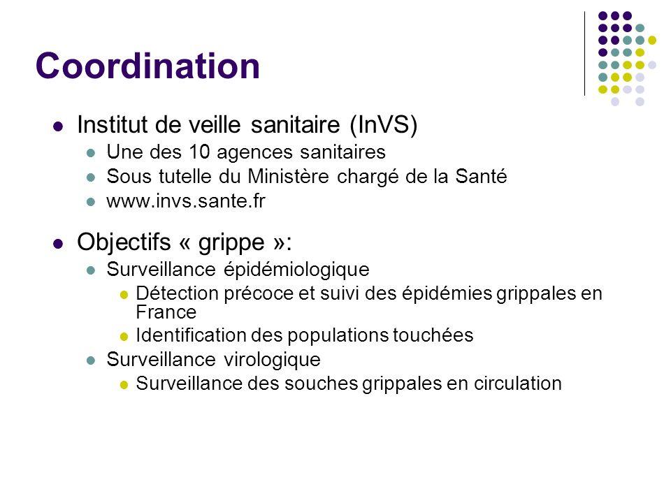 Coordination Institut de veille sanitaire (InVS) Une des 10 agences sanitaires Sous tutelle du Ministère chargé de la Santé www.invs.sante.fr Objectif