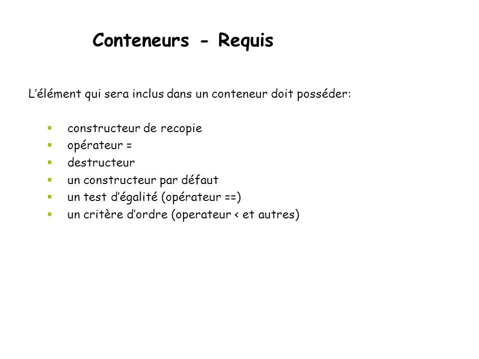 Conteneurs - Requis Lélément qui sera inclus dans un conteneur doit posséder: constructeur de recopie opérateur = destructeur un constructeur par défa