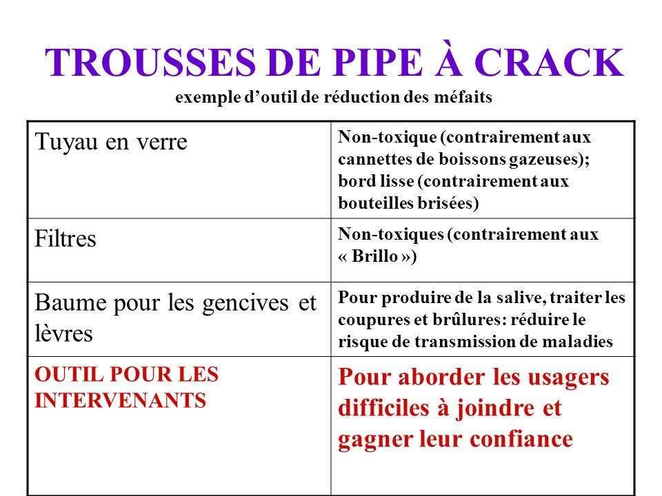 TROUSSES DE PIPE À CRACK exemple doutil de réduction des méfaits Tuyau en verre Non-toxique (contrairement aux cannettes de boissons gazeuses); bord l