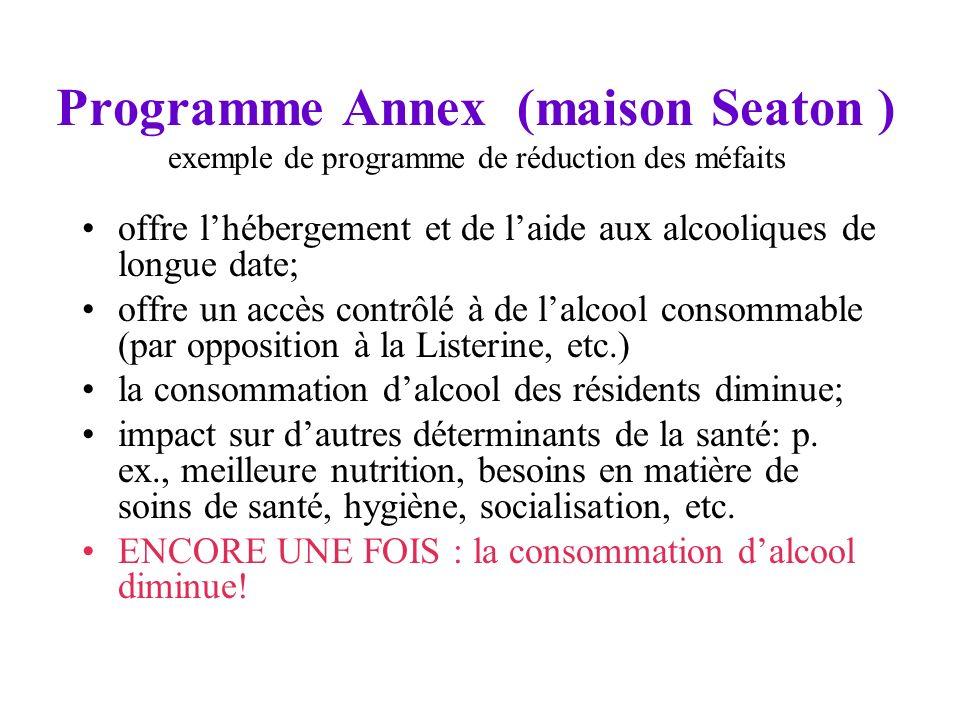 Programme Annex (maison Seaton ) exemple de programme de réduction des méfaits offre lhébergement et de laide aux alcooliques de longue date; offre un