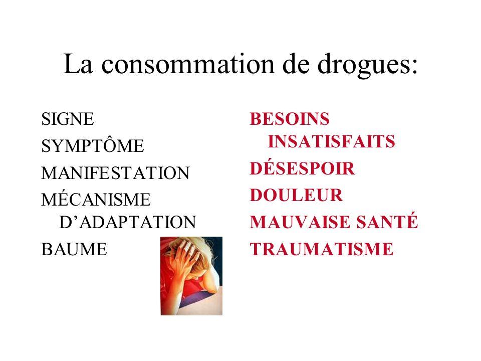 La consommation de drogues: SIGNE SYMPTÔME MANIFESTATION MÉCANISME DADAPTATION BAUME BESOINS INSATISFAITS DÉSESPOIR DOULEUR MAUVAISE SANTÉ TRAUMATISME