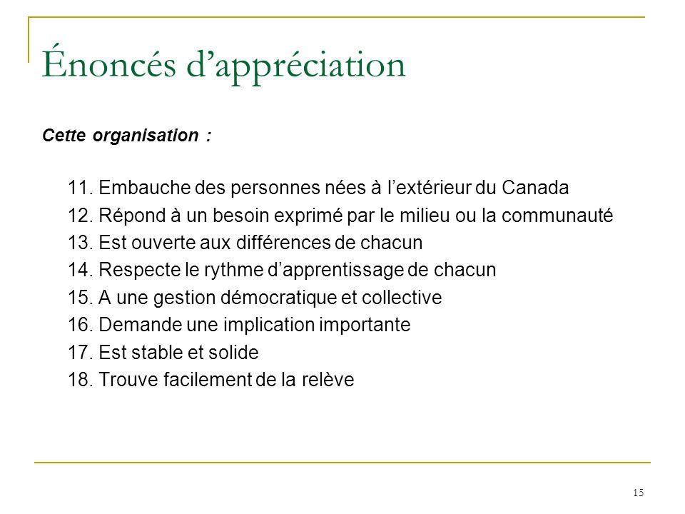 15 Énoncés dappréciation Cette organisation : 11. Embauche des personnes nées à lextérieur du Canada 12. Répond à un besoin exprimé par le milieu ou l