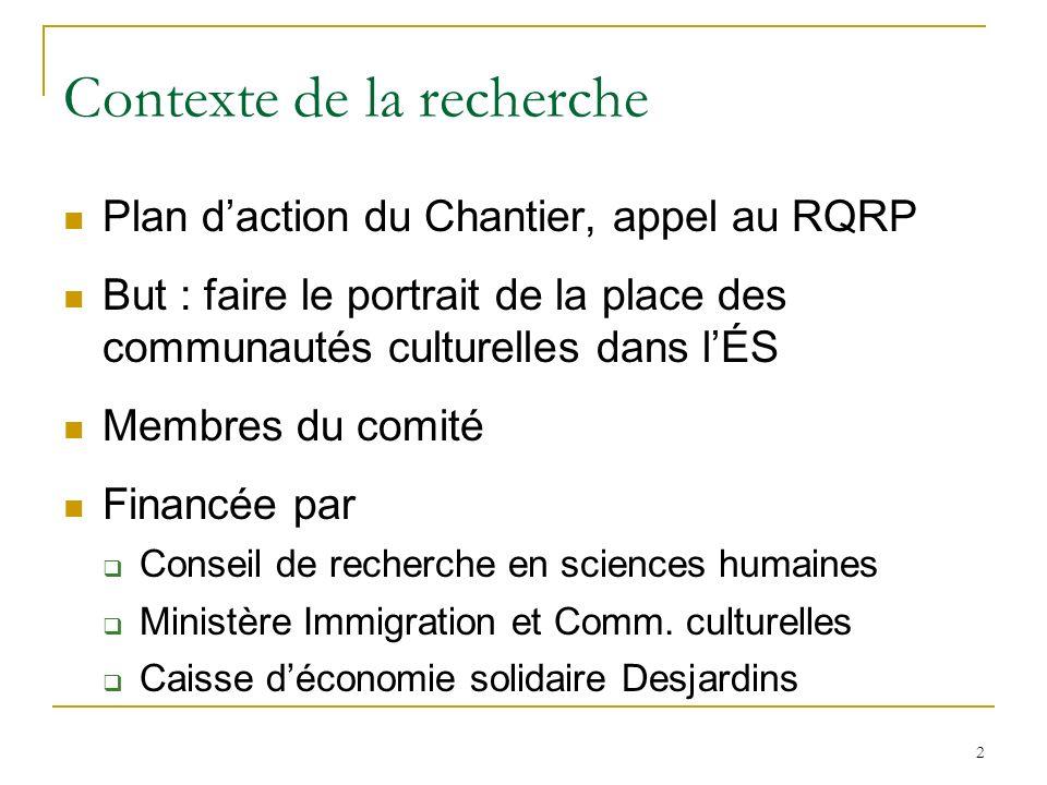 2 Contexte de la recherche Plan daction du Chantier, appel au RQRP But : faire le portrait de la place des communautés culturelles dans lÉS Membres du comité Financée par Conseil de recherche en sciences humaines Ministère Immigration et Comm.