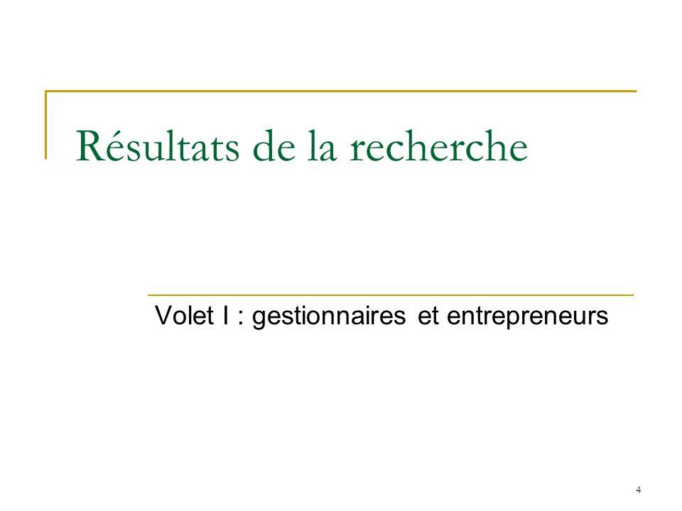 4 Résultats de la recherche Volet I : gestionnaires et entrepreneurs