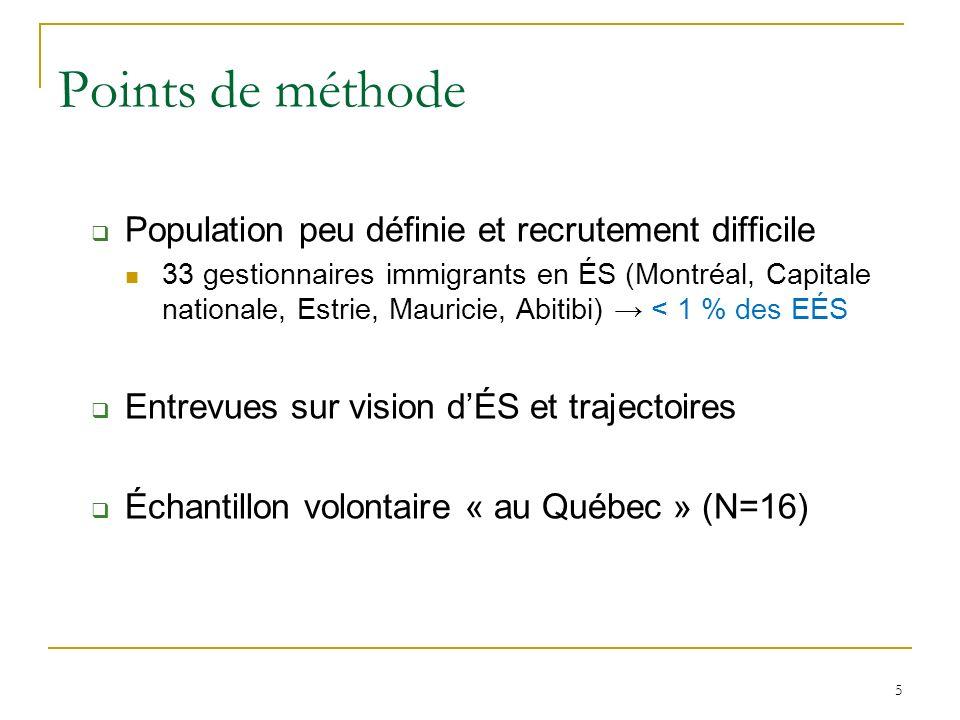 5 Points de méthode Population peu définie et recrutement difficile 33 gestionnaires immigrants en ÉS (Montréal, Capitale nationale, Estrie, Mauricie, Abitibi) < 1 % des EÉS Entrevues sur vision dÉS et trajectoires Échantillon volontaire « au Québec » (N=16)