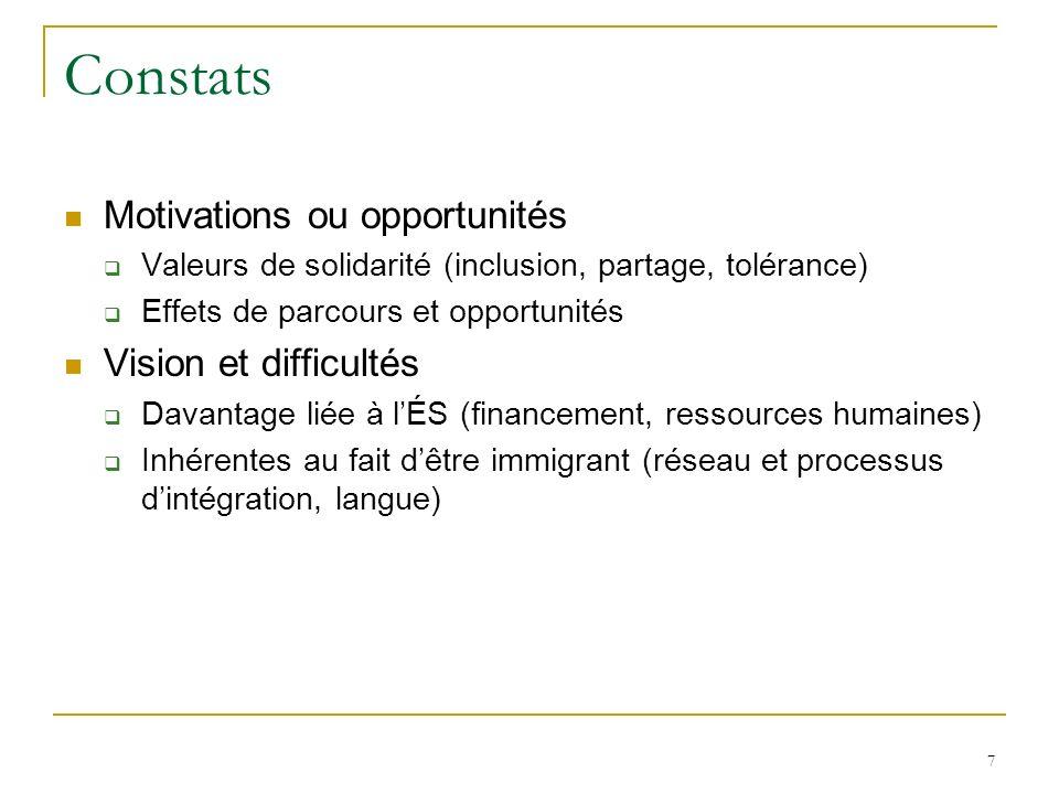 7 Constats Motivations ou opportunités Valeurs de solidarité (inclusion, partage, tolérance) Effets de parcours et opportunités Vision et difficultés