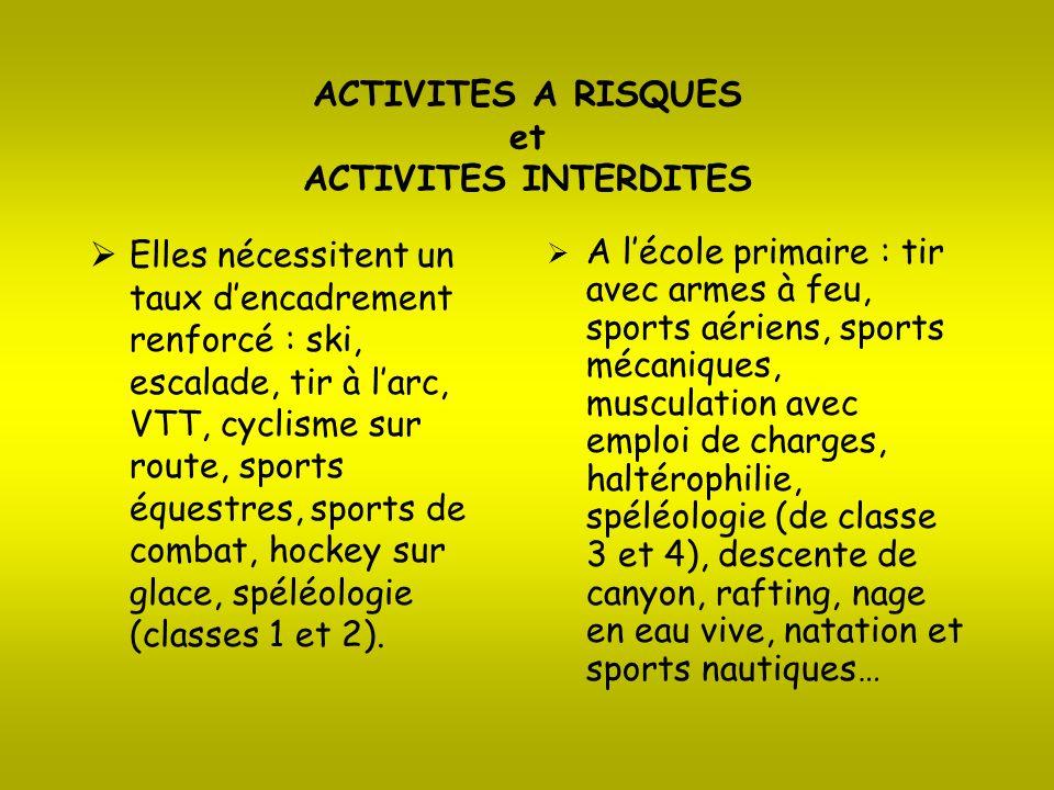 ACTIVITES A RISQUES et ACTIVITES INTERDITES Elles nécessitent un taux dencadrement renforcé : ski, escalade, tir à larc, VTT, cyclisme sur route, spor