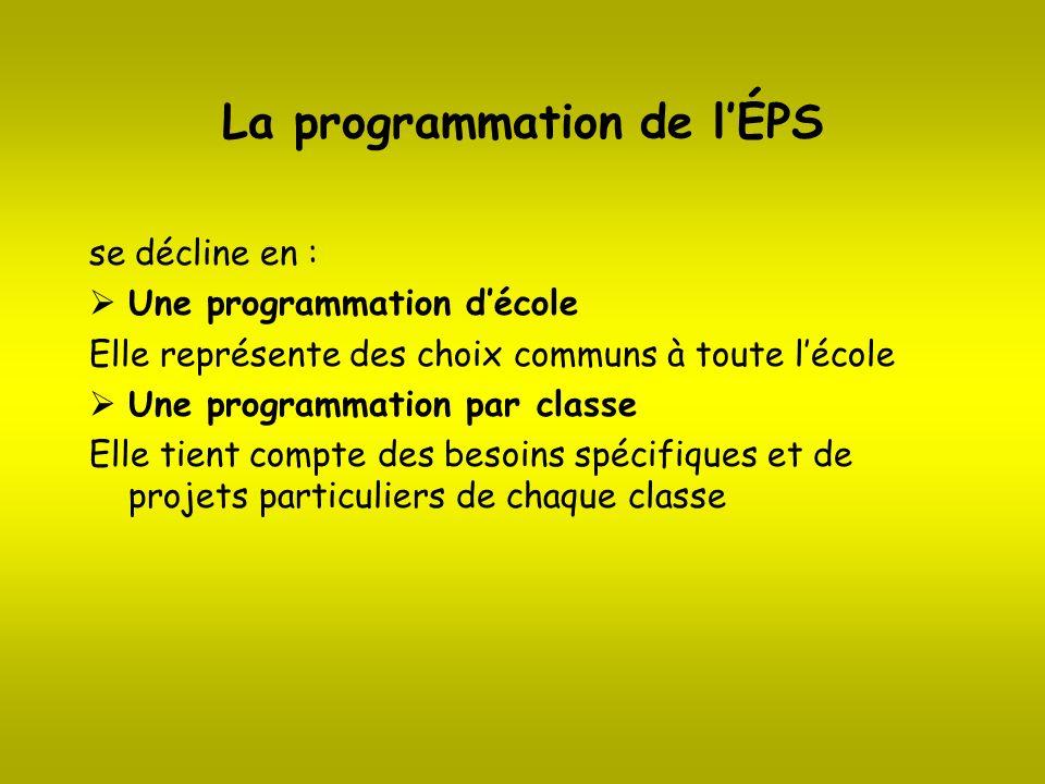 La programmation de lÉPS se décline en : Une programmation décole Elle représente des choix communs à toute lécole Une programmation par classe Elle t