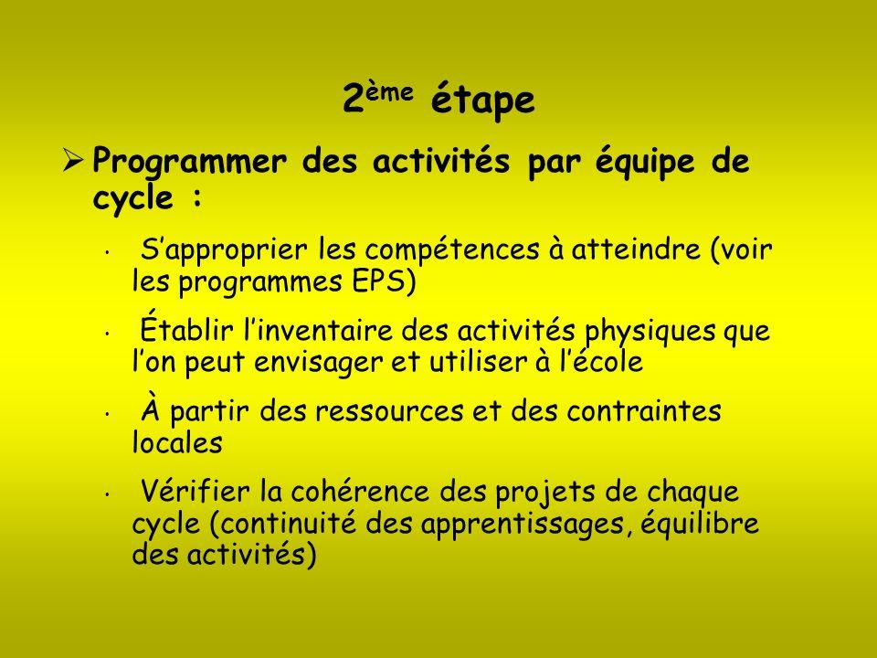 2 ème étape Programmer des activités par équipe de cycle : Sapproprier les compétences à atteindre (voir les programmes EPS) Établir linventaire des a